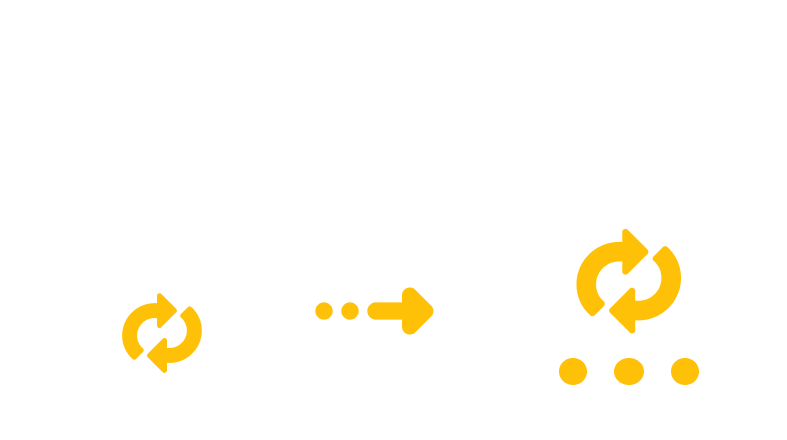 Converting 7Z to ACE