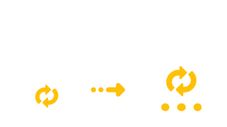 Converting CBR to RB