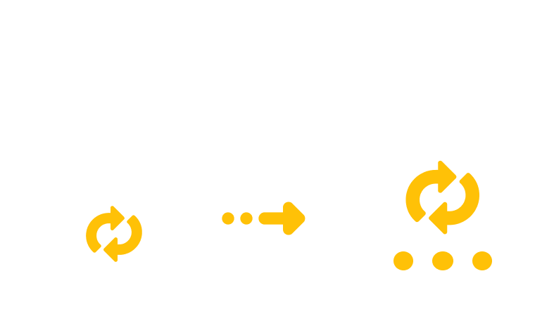 Converting SDW to PAGES