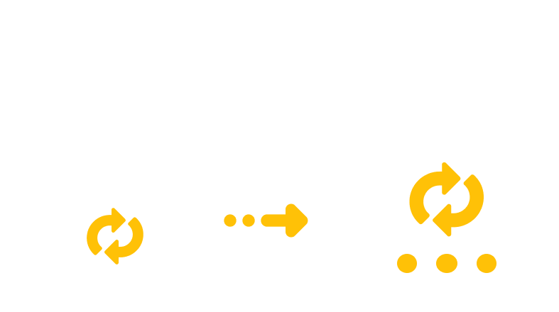 Converting TAR.BZ to ISO
