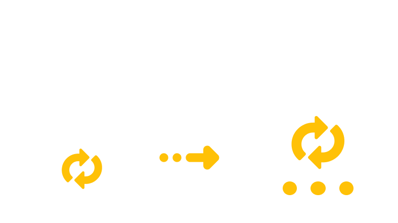 Converting TZ to RPM